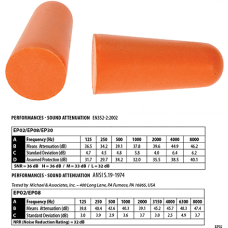 PU Foam Ear Plug (200 pairs)